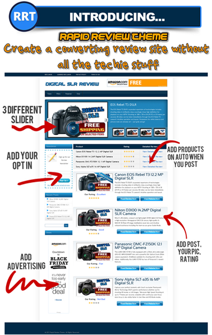 WP Rapid Review Theme